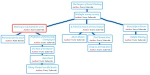 Tree structure of the Elysium stories on Ficly